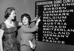 scoreboard 1960